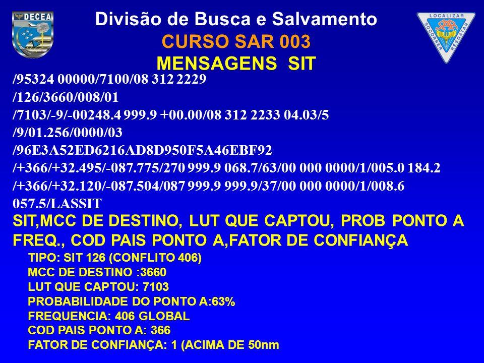 Divisão de Busca e Salvamento CURSO SAR 003 MENSAGENS SIT /95324 00000/7100/08 312 2229 /126/3660/008/01 /7103/-9/-00248.4 999.9 +00.00/08 312 2233 04