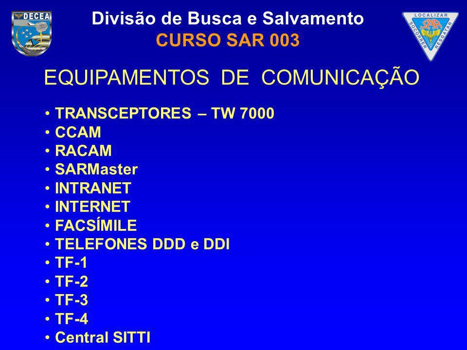 Divisão de Busca e Salvamento CURSO SAR 003 EQUIPAMENTOS DE COMUNICAÇÃO TW 7000 TRANSCEIVER