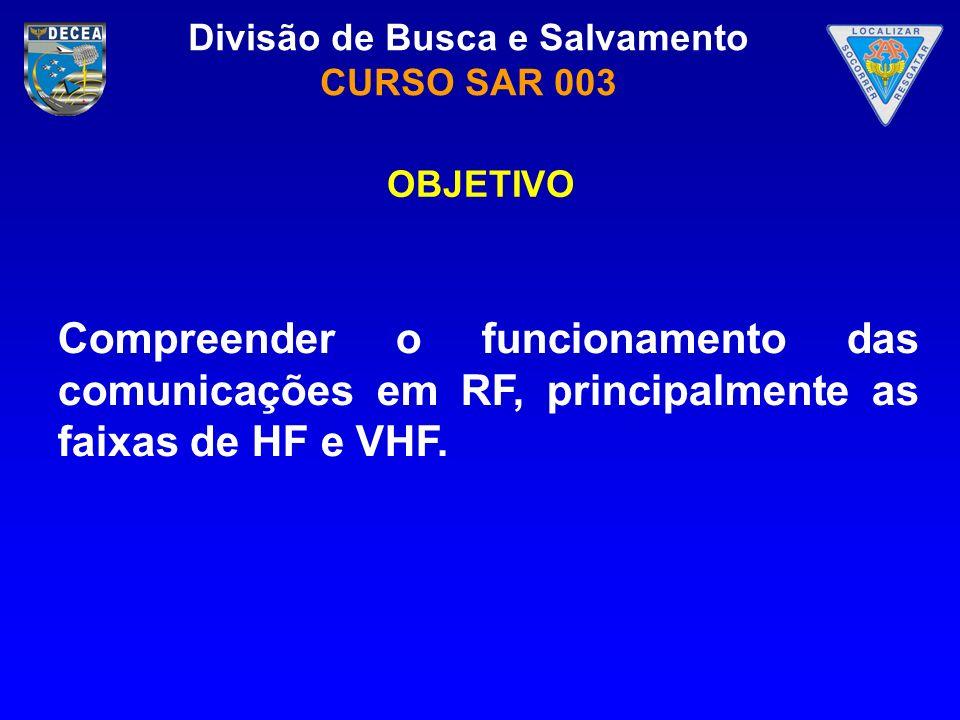 Divisão de Busca e Salvamento CURSO SAR 003 ROTEIRO INTRODUÇÃO PROPAGAÇÃO EM HF * IONOSFERA * SOL * BANDAS DE RÁDIO * SELEÇÃO DE BANDAS PROPAGAÇÃO EM VHF * CANAIS EM VHF ESPECTRO DE FREQUÊNCIA