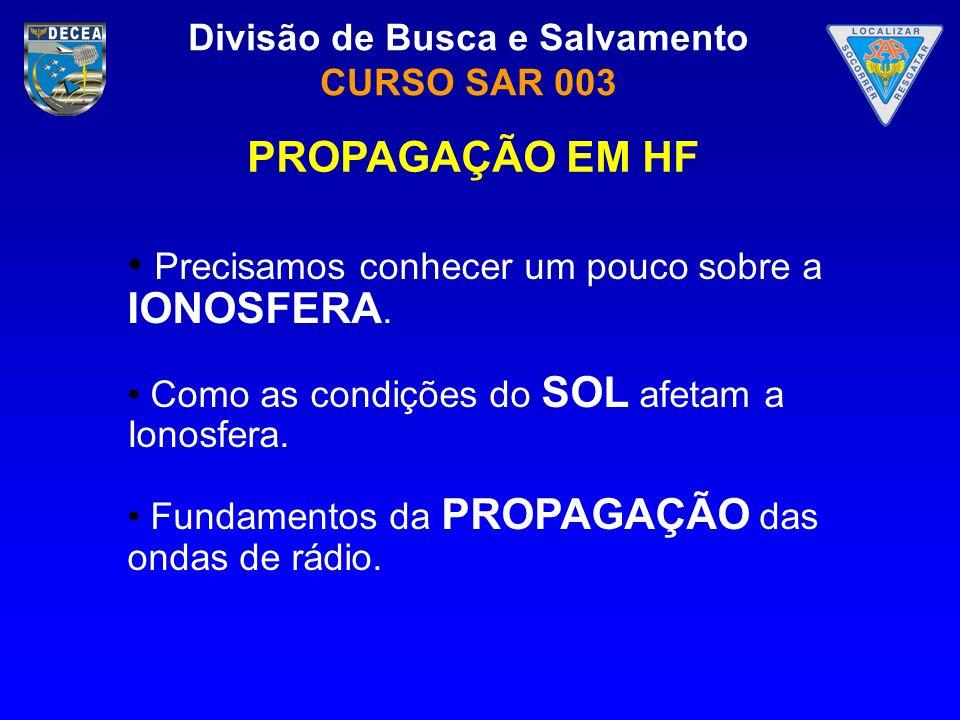 Divisão de Busca e Salvamento CURSO SAR 003 A ionosfera refrata as ondas de rádio de frequências especificas, primariamente a faixa de HF ( conhecida como Ondas Curtas de 3 MHz a 30 MHz ).