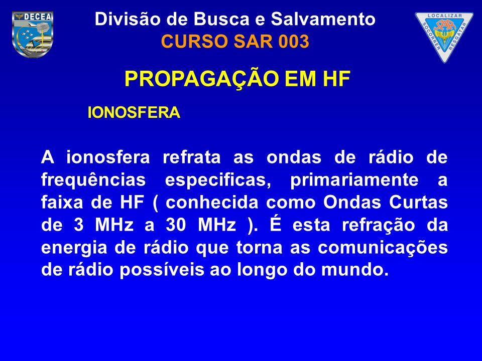 Divisão de Busca e Salvamento CURSO SAR 003 IONOSFERA De 50 a 90 Km De 90 a 140 Km De 140 a 210 Km Acima de 210 Km PROPAGAÇÃO EM HF