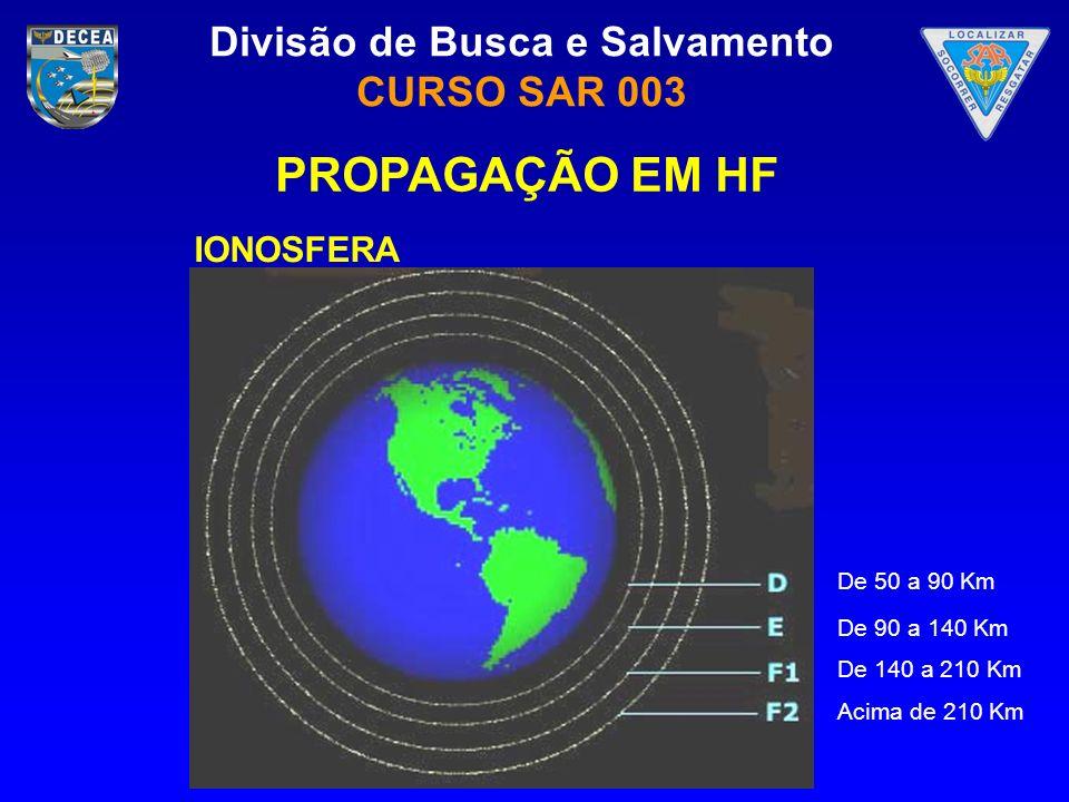 Divisão de Busca e Salvamento CURSO SAR 003 A CAMADA D A camada D é a região mais baixa da Ionosfera.
