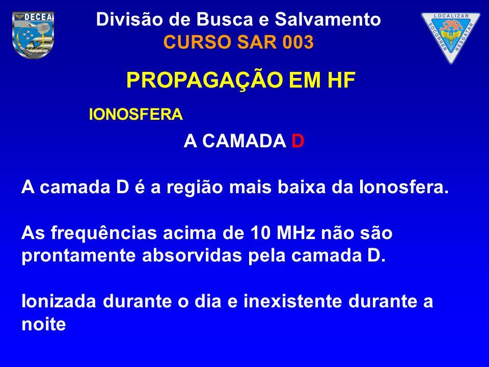 Divisão de Busca e Salvamento CURSO SAR 003 IONOSFERA PROPAGAÇÃO EM HF A CAMADA E Semelhante à camada D, durante o dia se forma e se mantém, durante a noite se dissipa.