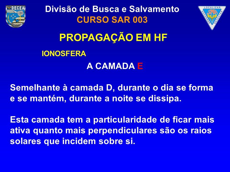 Divisão de Busca e Salvamento CURSO SAR 003 Transmissão feita através de LINHA DE VISADA.
