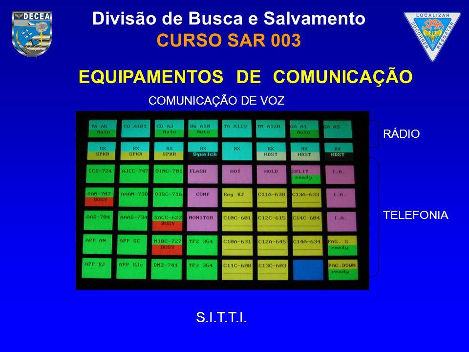 Divisão de Busca e Salvamento CURSO SAR 003 S.I.T.T.I. RÁDIO TELEFONIA COMUNICAÇÃO DE VOZ EQUIPAMENTOS DE COMUNICAÇÃO