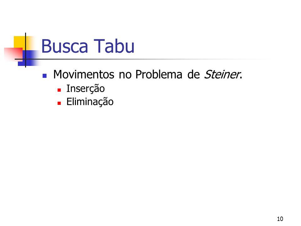 10 Busca Tabu Movimentos no Problema de Steiner. Inserção Eliminação