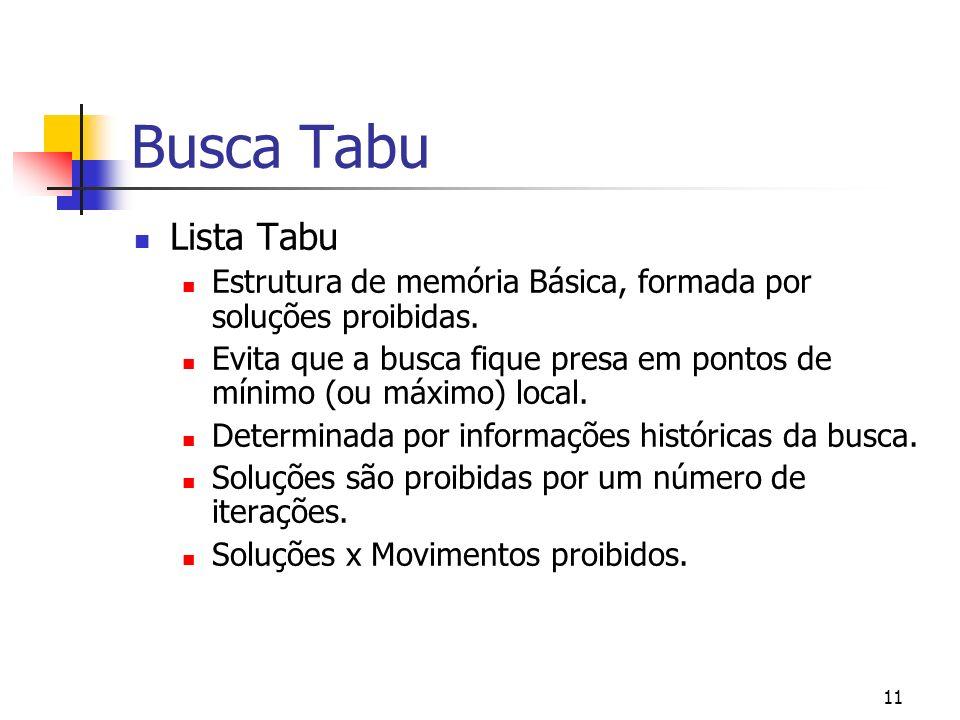 11 Busca Tabu Lista Tabu Estrutura de memória Básica, formada por soluções proibidas. Evita que a busca fique presa em pontos de mínimo (ou máximo) lo