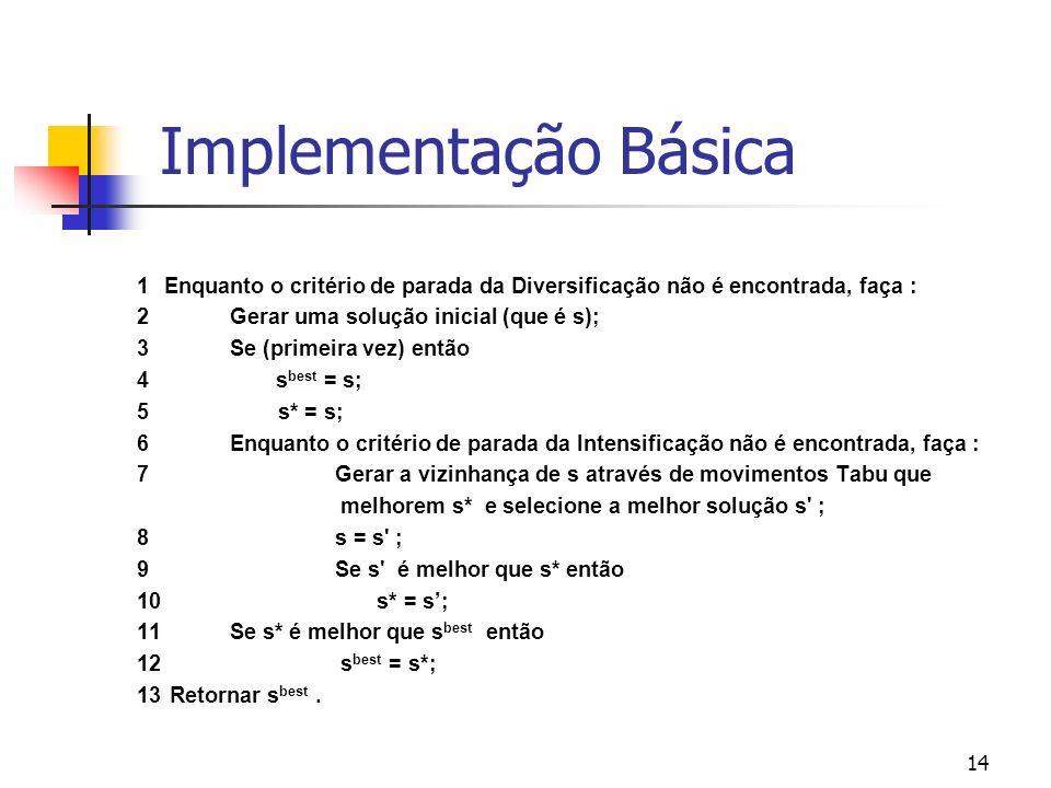 14 Implementação Básica 1Enquanto o critério de parada da Diversificação não é encontrada, faça : 2Gerar uma solução inicial (que é s); 3Se (primeira