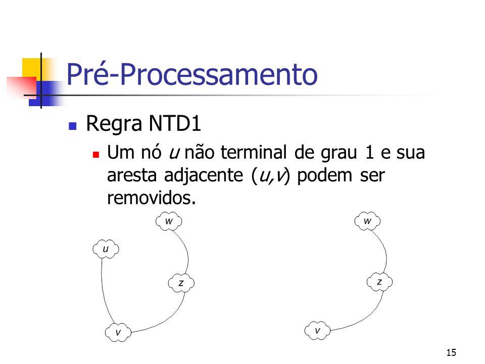 15 Pré-Processamento Regra NTD1 Um nó u não terminal de grau 1 e sua aresta adjacente (u,v) podem ser removidos.