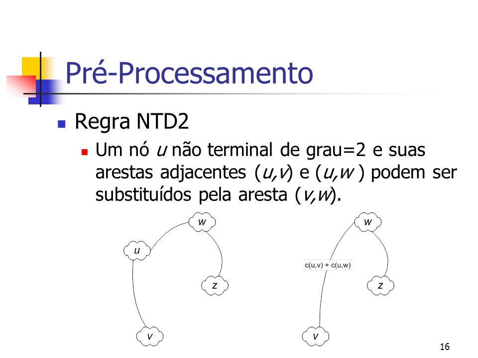 16 Pré-Processamento Regra NTD2 Um nó u não terminal de grau=2 e suas arestas adjacentes (u,v) e (u,w ) podem ser substituídos pela aresta (v,w).