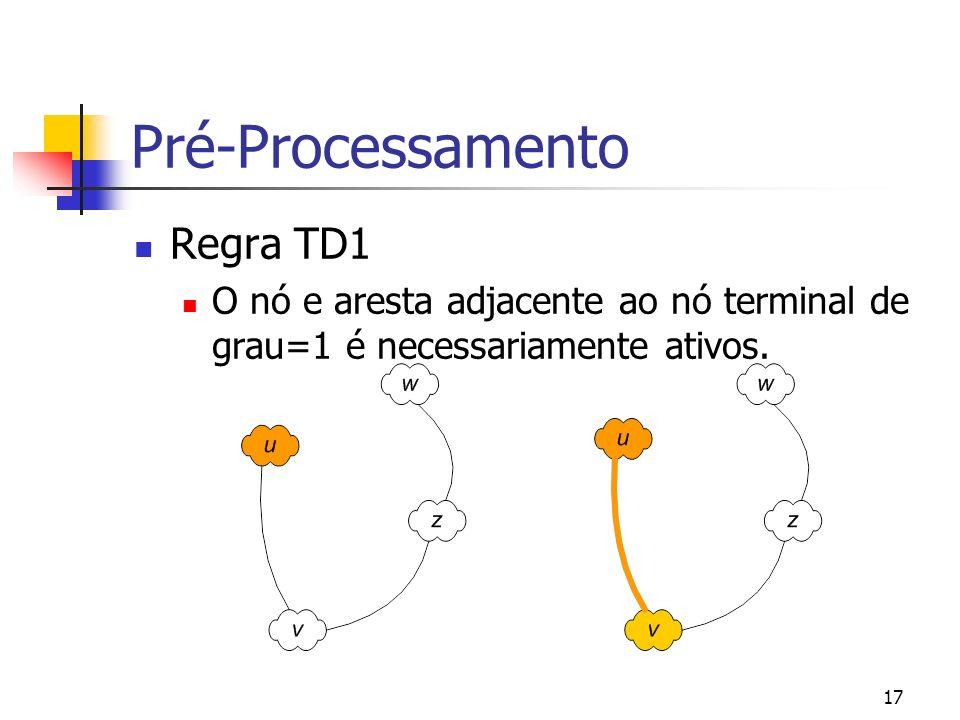 17 Pré-Processamento Regra TD1 O nó e aresta adjacente ao nó terminal de grau=1 é necessariamente ativos.