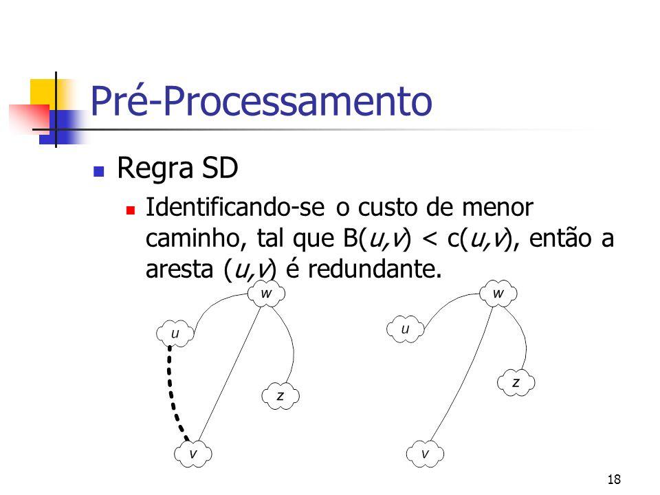 18 Pré-Processamento Regra SD Identificando-se o custo de menor caminho, tal que B(u,v) < c(u,v), então a aresta (u,v) é redundante.