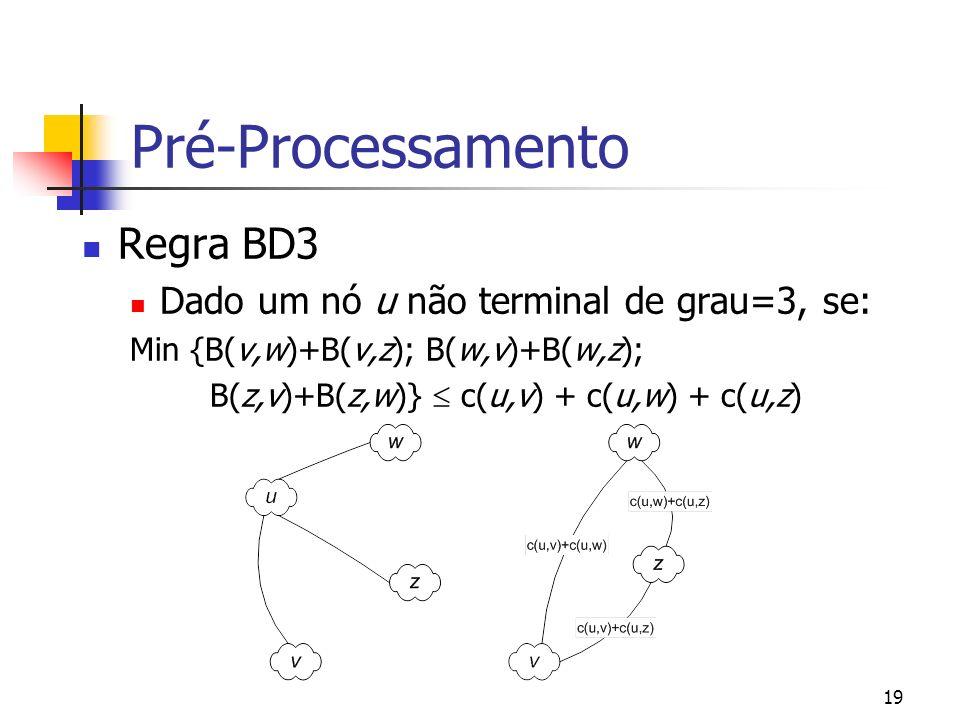 19 Pré-Processamento Regra BD3 Dado um nó u não terminal de grau=3, se: Min {B(v,w)+B(v,z); B(w,v)+B(w,z); B(z,v)+B(z,w)} c(u,v) + c(u,w) + c(u,z)