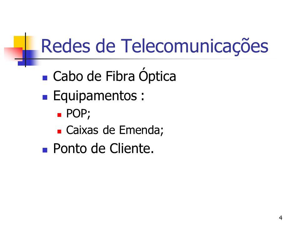 4 Redes de Telecomunicações Cabo de Fibra Óptica Equipamentos : POP; Caixas de Emenda; Ponto de Cliente.