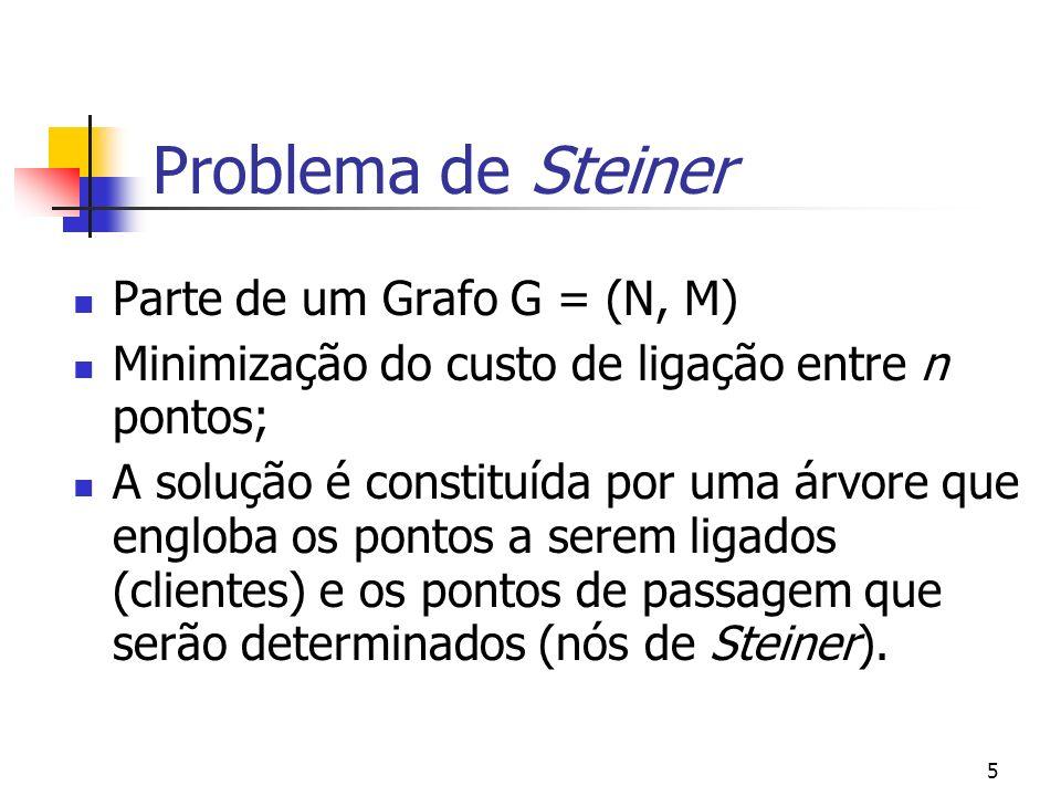 5 Problema de Steiner Parte de um Grafo G = (N, M) Minimização do custo de ligação entre n pontos; A solução é constituída por uma árvore que engloba