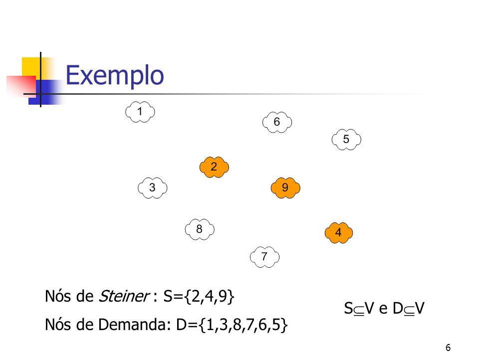 6 Exemplo Nós de Steiner : S={2,4,9} Nós de Demanda: D={1,3,8,7,6,5} S V e D V