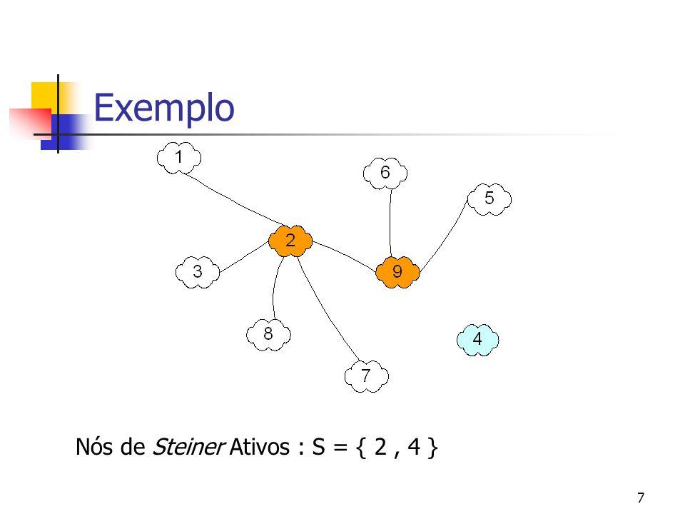 7 Exemplo Nós de Steiner Ativos : S = { 2, 4 }