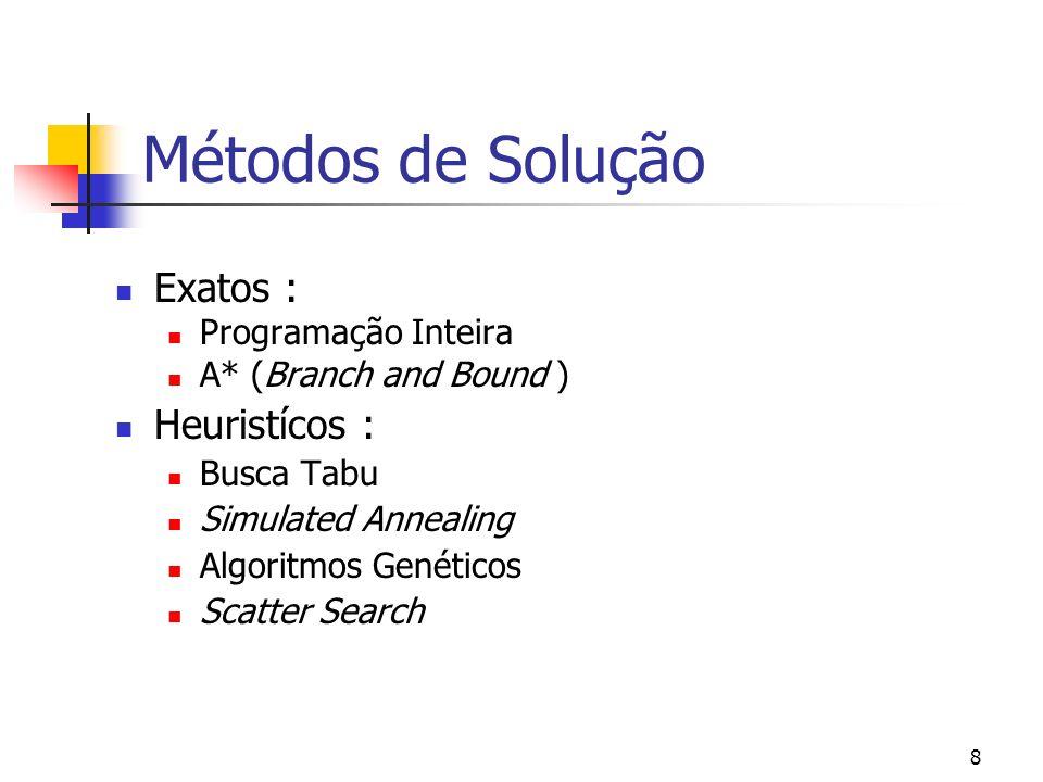 8 Métodos de Solução Exatos : Programação Inteira A* (Branch and Bound ) Heuristícos : Busca Tabu Simulated Annealing Algoritmos Genéticos Scatter Sea