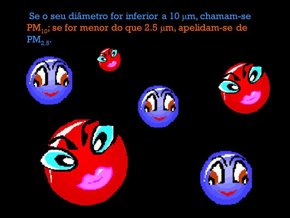 Se o seu diâmetro for inferior a 10 μ m, chamam-se PM 10 ; se for menor do que 2.5 μ m, apelidam-se de PM 2.5.