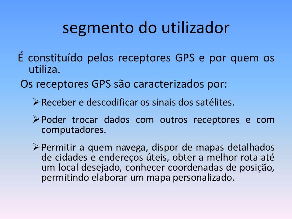 segmento do utilizador É constituído pelos receptores GPS e por quem os utiliza. Os receptores GPS são caracterizados por: Receber e descodificar os s