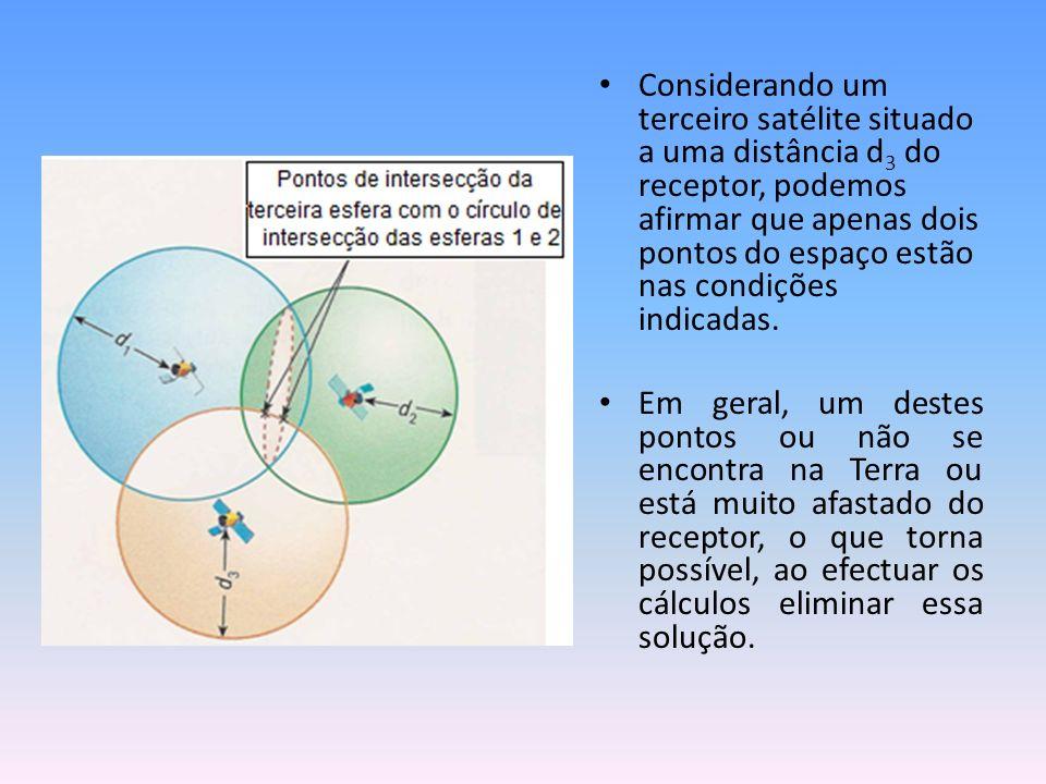 Considerando um terceiro satélite situado a uma distância d 3 do receptor, podemos afirmar que apenas dois pontos do espaço estão nas condições indica