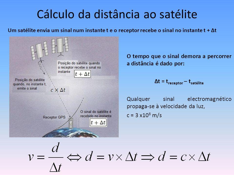 Cálculo da distância ao satélite O tempo que o sinal demora a percorrer a distância é dado por: Δt = t receptor – t satélite Qualquer sinal electromag