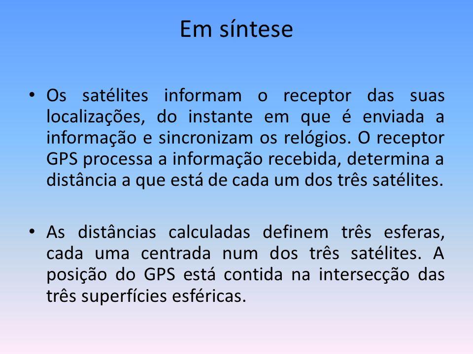 Em síntese Os satélites informam o receptor das suas localizações, do instante em que é enviada a informação e sincronizam os relógios. O receptor GPS