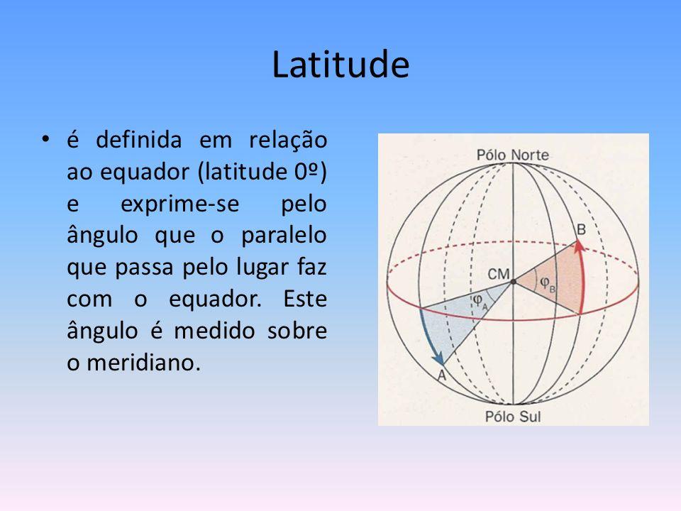 Latitude é definida em relação ao equador (latitude 0º) e exprime-se pelo ângulo que o paralelo que passa pelo lugar faz com o equador. Este ângulo é