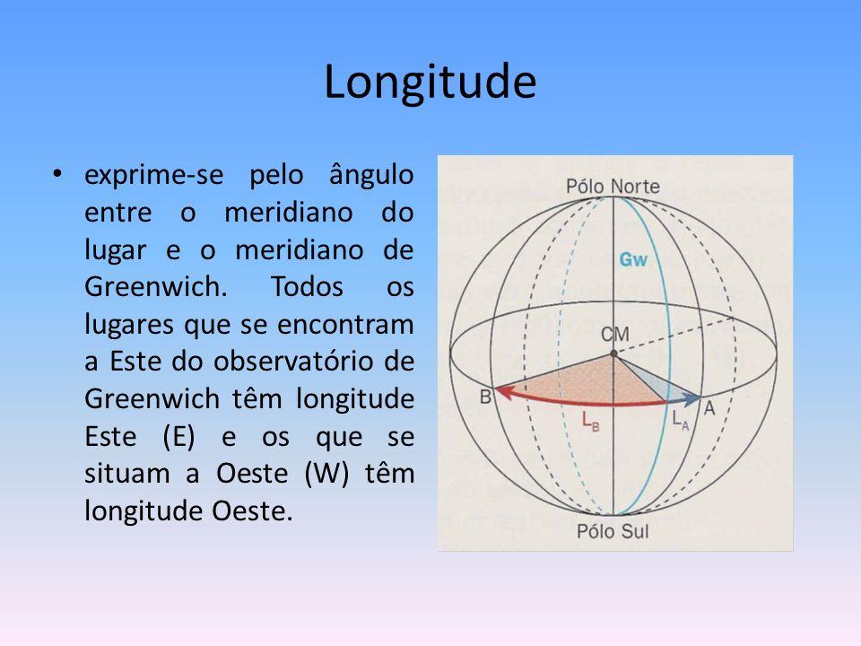 Longitude exprime-se pelo ângulo entre o meridiano do lugar e o meridiano de Greenwich. Todos os lugares que se encontram a Este do observatório de Gr