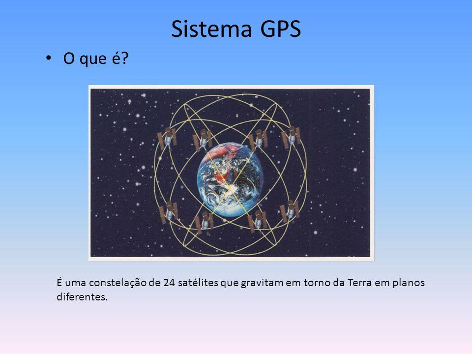 Sistema GPS O que é? É uma constelação de 24 satélites que gravitam em torno da Terra em planos diferentes.