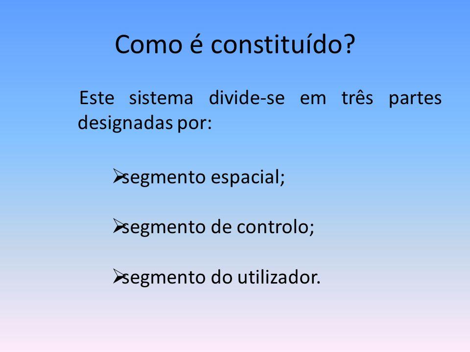 Como é constituído? Este sistema divide-se em três partes designadas por: segmento espacial; segmento de controlo; segmento do utilizador.