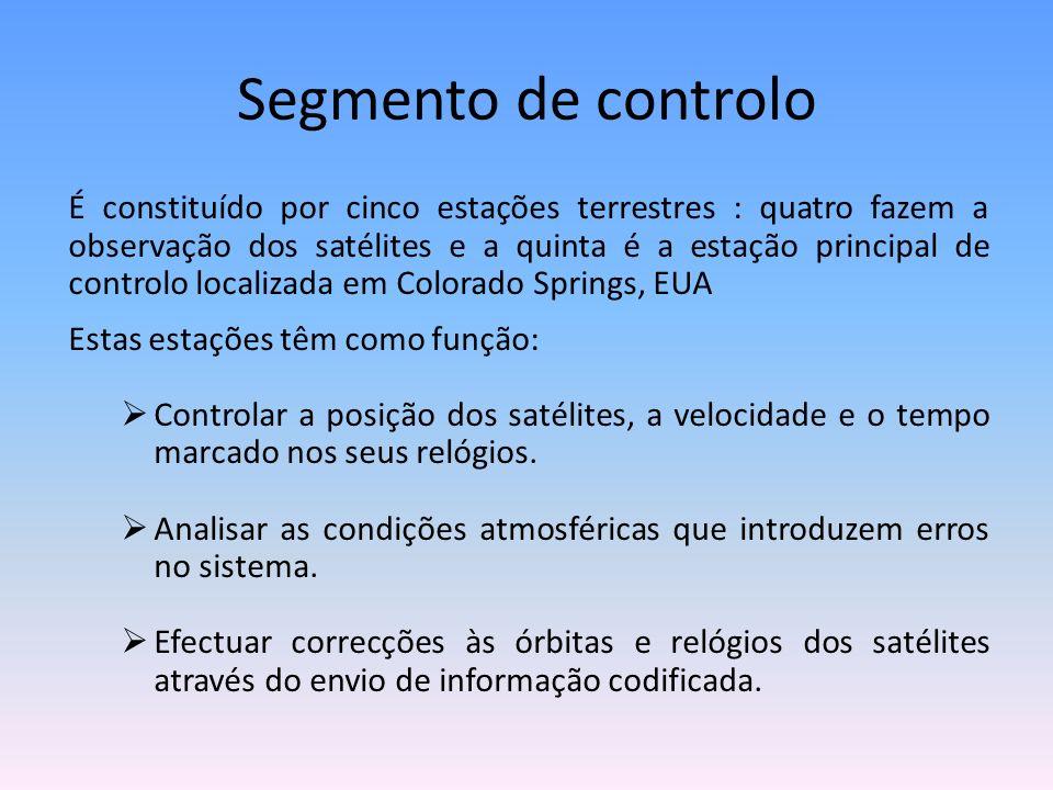 Segmento de controlo É constituído por cinco estações terrestres : quatro fazem a observação dos satélites e a quinta é a estação principal de control