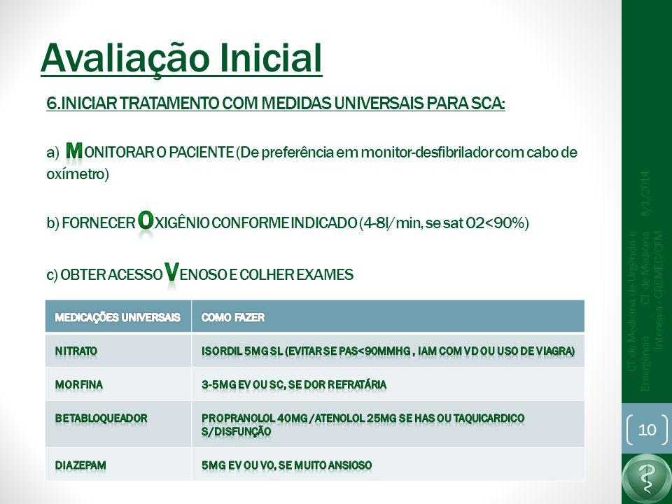 Avaliação Inicial 8/1/2014 CT de Medicina de Urgência e Emergência CT de Medicina Intensiva - CREMEC/CFM 10