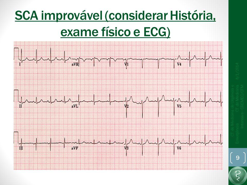 SCA improvável (considerar História, exame físico e ECG) 8/1/2014 CT de Medicina de Urgência e Emergência CT de Medicina Intensiva - CREMEC/CFM 9