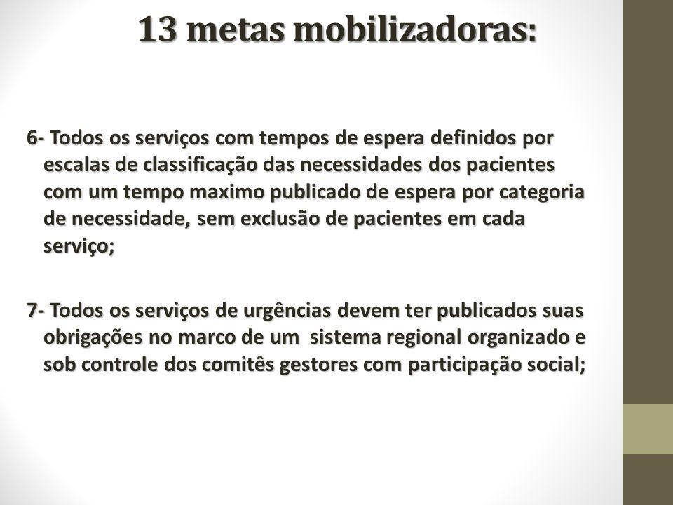 13 metas mobilizadoras: 6- Todos os serviços com tempos de espera definidos por escalas de classificação das necessidades dos pacientes com um tempo m