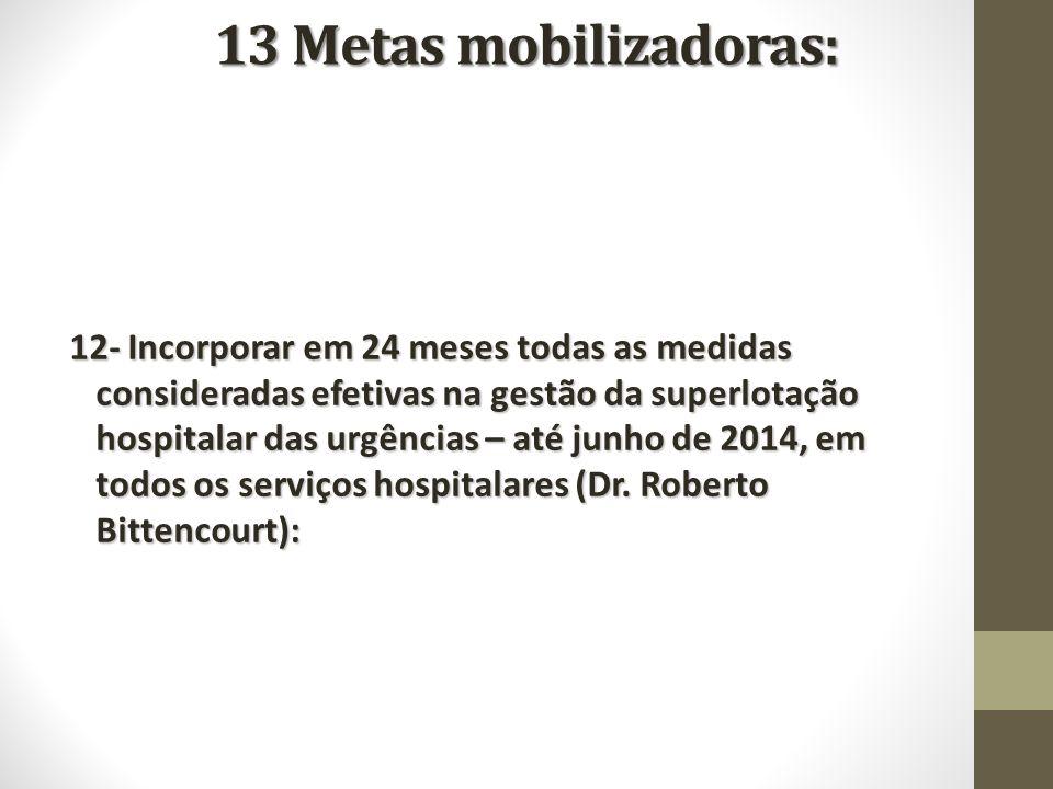 13 Metas mobilizadoras: 12- Incorporar em 24 meses todas as medidas consideradas efetivas na gestão da superlotação hospitalar das urgências – até junho de 2014, em todos os serviços hospitalares (Dr.