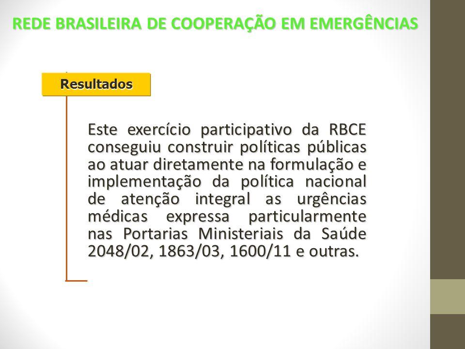Resultados Este exercício participativo da RBCE conseguiu construir políticas públicas ao atuar diretamente na formulação e implementação da política