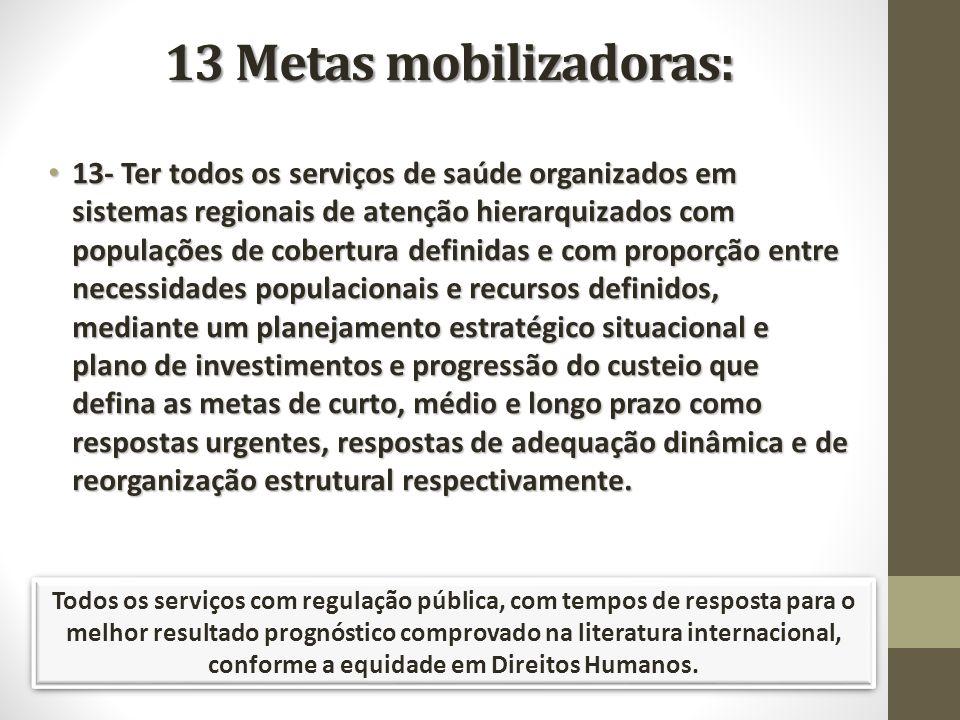 13 Metas mobilizadoras: 13- Ter todos os serviços de saúde organizados em sistemas regionais de atenção hierarquizados com populações de cobertura def