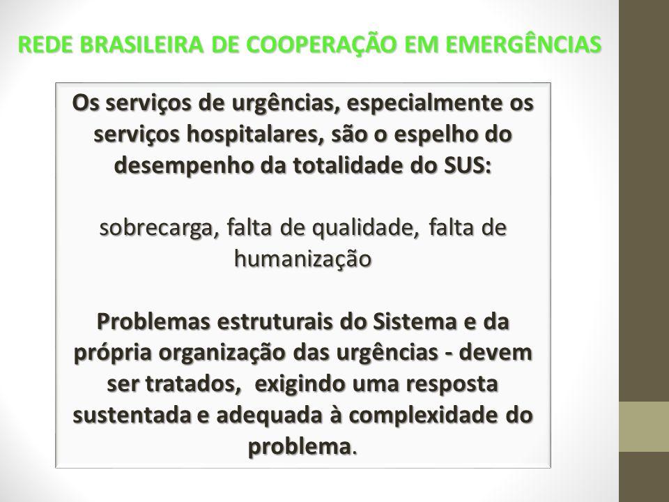 Os serviços de urgências, especialmente os serviços hospitalares, são o espelho do desempenho da totalidade do SUS: sobrecarga, falta de qualidade, fa