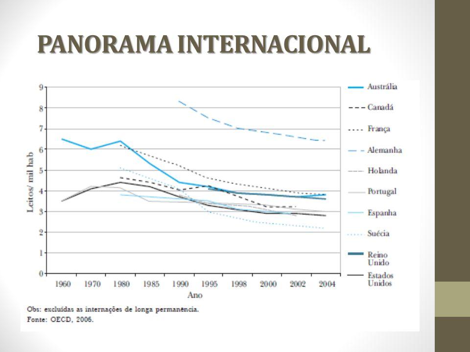 PANORAMA INTERNACIONAL PANORAMA INTERNACIONAL