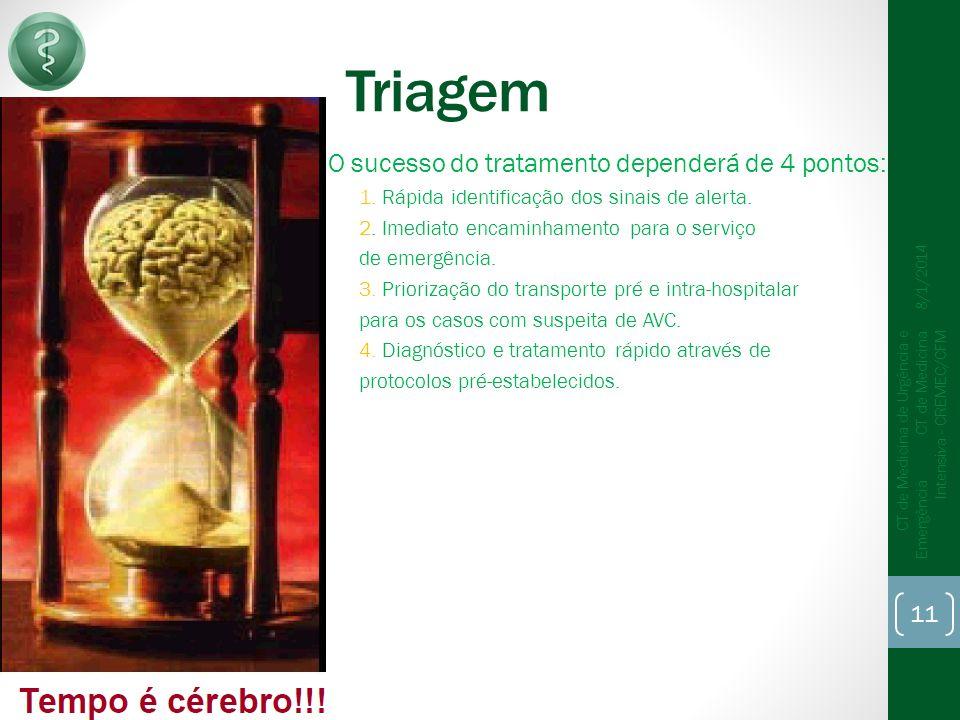 Triagem O sucesso do tratamento dependerá de 4 pontos: 1.