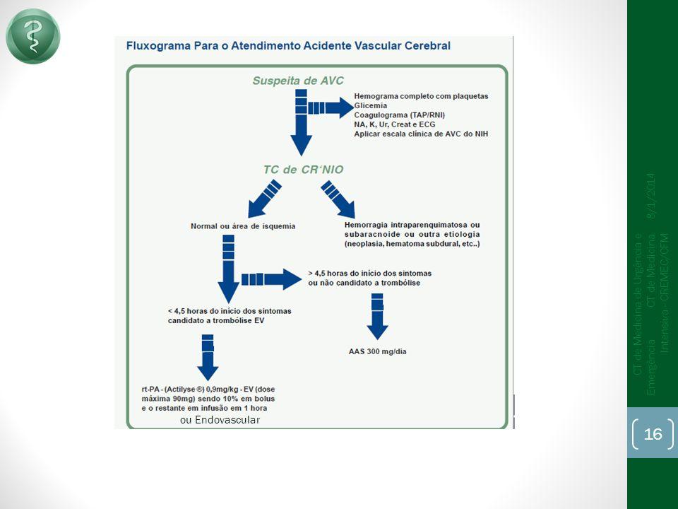 8/1/2014 CT de Medicina de Urgência e Emergência CT de Medicina Intensiva - CREMEC/CFM 16 ou Endovascular
