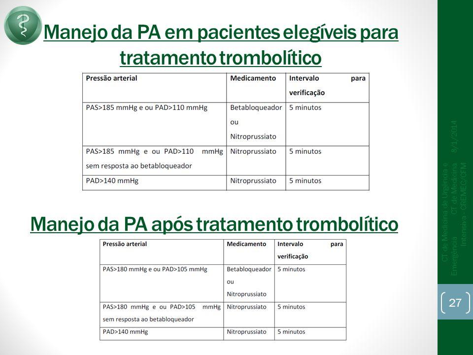Manejo da PA em pacientes elegíveis para tratamento trombolítico 8/1/2014 CT de Medicina de Urgência e Emergência CT de Medicina Intensiva - CREMEC/CFM 27 Manejo da PA após tratamento trombolítico