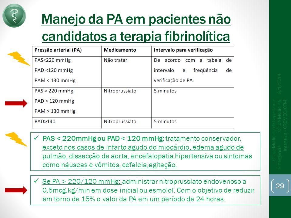 Manejo da PA em pacientes não candidatos a terapia fibrinolítica 8/1/2014 CT de Medicina de Urgência e Emergência CT de Medicina Intensiva - CREMEC/CFM 29 PAS < 220mmHg ou PAD < 120 mmHg: tratamento conservador, exceto nos casos de infarto agudo do miocárdio, edema agudo de pulmão, dissecção de aorta, encefalopatia hipertensiva ou sintomas como náuseas e vômitos, cefaleia,agitação.