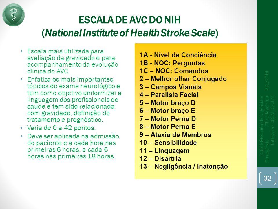 ESCALA DE AVC DO NIH (National Institute of Health Stroke Scale) Escala mais utilizada para avaliação da gravidade e para acompanhamento da evolução clinica do AVC.