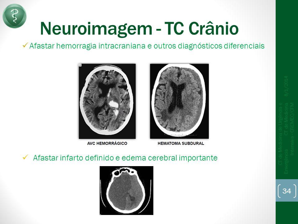 Neuroimagem - TC Crânio Afastar hemorragia intracraniana e outros diagnósticos diferenciais 8/1/2014 CT de Medicina de Urgência e Emergência CT de Medicina Intensiva - CREMEC/CFM 34 Afastar infarto definido e edema cerebral importante