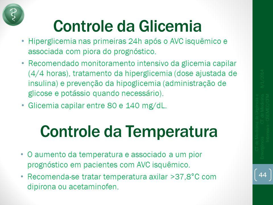 Controle da Glicemia Hiperglicemia nas primeiras 24h após o AVC isquêmico e associada com piora do prognóstico.