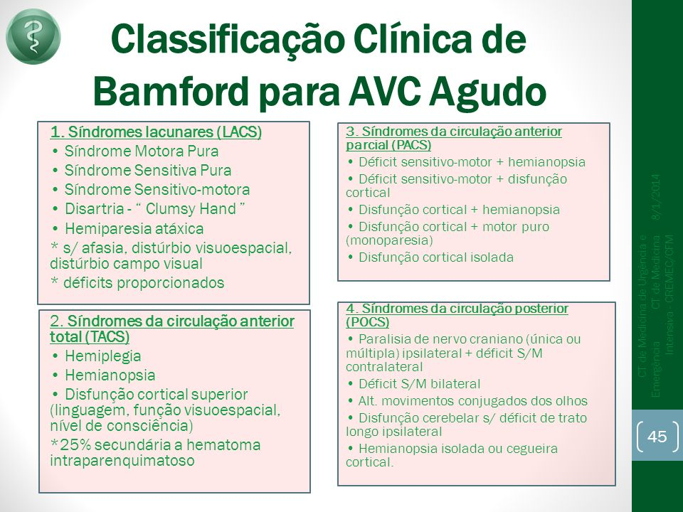 Classificação Clínica de Bamford para AVC Agudo 1.