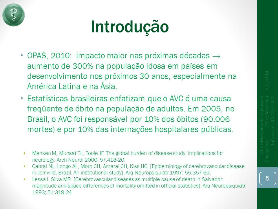 Introdução OPAS, 2010: impacto maior nas próximas décadas aumento de 300% na população idosa em países em desenvolvimento nos próximos 30 anos, especialmente na América Latina e na Ásia.