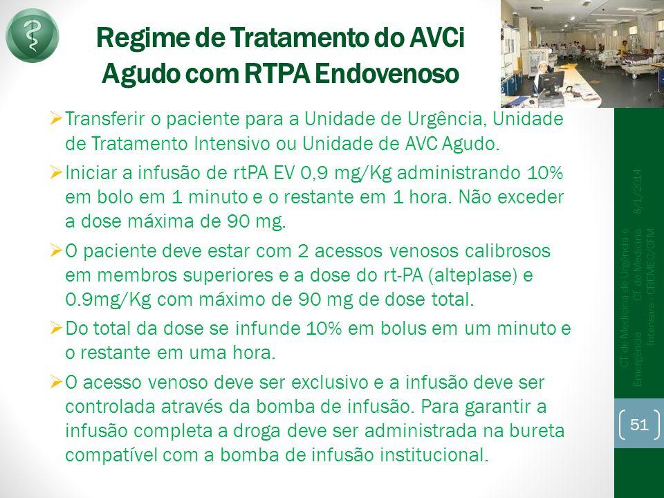 Regime de Tratamento do AVCi Agudo com RTPA Endovenoso Transferir o paciente para a Unidade de Urgência, Unidade de Tratamento Intensivo ou Unidade de AVC Agudo.